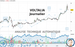 VOLTALIA - Journalier