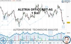 ALSTRIA OFFICE REIT-AG - 1 Std.