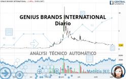 GENIUS BRANDS INTERNATIONAL - Diario