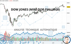 DOW JONES - MINI DJ30 FULL0321 - 1H