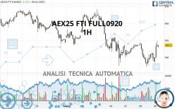 AEX25 FTI FULL0221 - 1H