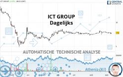 ICT GROUP - Dagelijks