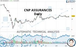 CNP ASSURANCES - Daily