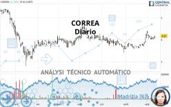 CORREA - Diario