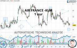 AIR FRANCE -KLM - 1 uur