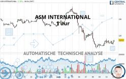 ASM INTERNATIONAL - 1 uur