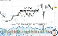 SANOFI - Hebdomadaire