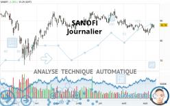 SANOFI - Journalier