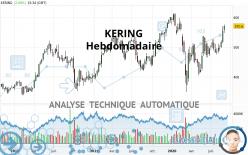 KERING - Hebdomadaire