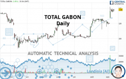 TOTAL GABON - Daily