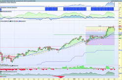 ADVANCED MICRO DEVICES INC. - Semanal
