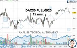 DAX30 FULL0321 - 15 min.
