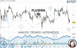 FLUIDRA - 1H