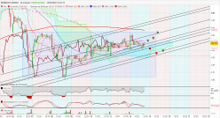 INGENICO GROUP - 30 min.