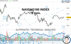 NASDAQ100 INDEX - 15 min.