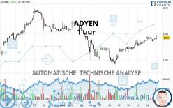 ADYEN - 1 uur