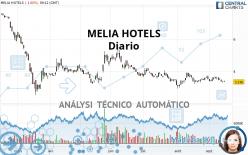 MELIA HOTELS - Diario