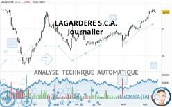 LAGARDERE S.C.A. - Journalier