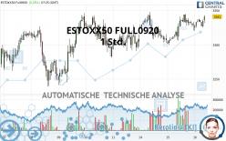 ESTOXX50 FULL1221 - 1 Std.