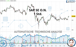 SAP SE O.N. - 1 Std.