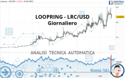 LOOPRING - LRC/USD - Giornaliero