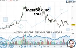 FACEBOOK INC. - 1 Std.
