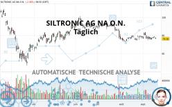 SILTRONIC AG NA O.N. - Täglich