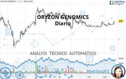 ORYZON GENOMICS - Diario