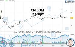 CM.COM - Dagelijks