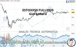 ESTOXX50 FULL1220 - Giornaliero