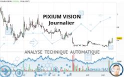 PIXIUM VISION - Dagelijks