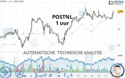 POSTNL - 1 uur
