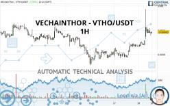 VECHAINTHOR - VTHO/USDT - 1H