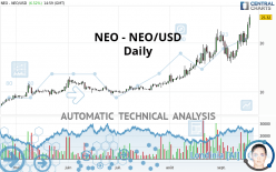 NEO - NEO/USD - Journalier