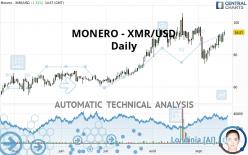MONERO - XMR/USD - Journalier