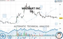 WALMART INC. - 1H
