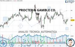 PROCTER & GAMBLE CO. - 1H