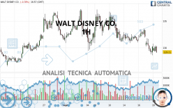WALT DISNEY CO. - 1H