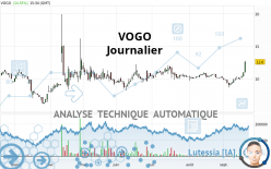 VOGO - Journalier