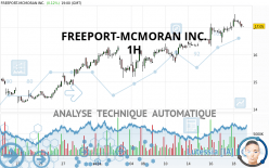 FREEPORT-MCMORAN INC. - 1H