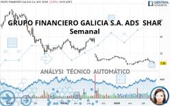 GRUPO FINANCIERO GALICIA S.A. ADS  SHAR - Semanal