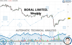 BORAL LIMITED. - Weekly