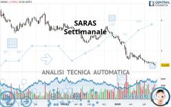 SARAS - Settimanale