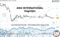 AND INTERNATIONAL - Dagelijks