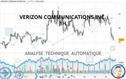 VERIZON COMMUNICATIONS INC. - 1H