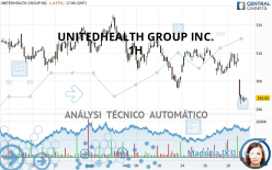 UNITEDHEALTH GROUP INC. - 1H