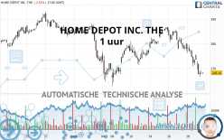 HOME DEPOT INC. THE - 1H
