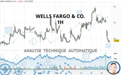 WELLS FARGO & CO. - 1H
