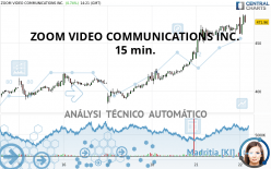ZOOM VIDEO COMMUNICATIONS INC. - 15 min.