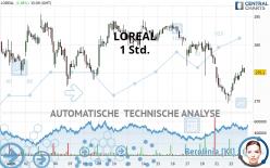 LOREAL - 1 Std.